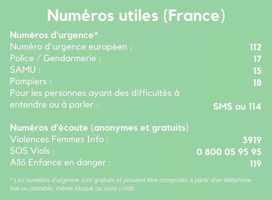 Principaux numéros d'urgence