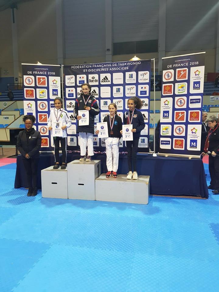 Marwa IKHRAZZEN : médaille de bronze junior !